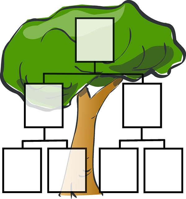 strom, rodokmen