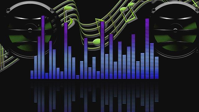 úroveň hudby